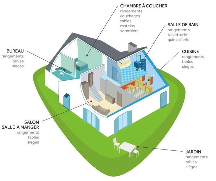 produits ecotaxe